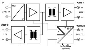 Bộ chia tín hệu 4-20mA